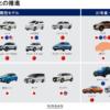 えっ?フルモデルチェンジ版・日産の新型エクストレイルは日本では販売しない?!日産の2020年度決算発表会のスライド資料が大きな話題に【動画有】