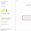 トヨタが謎の名称「TOYOTA BZ」を商標申請へ。86/スバルBRZの後継モデル?アメリカ特