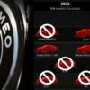 FCAやる気無し?フルモデルチェンジ版・アルファロメオ新型「8C/GTV」が登場しないこ