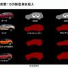 日産が第一四半期決算発表時に新型車12車種の概要を公開!新型フェアレディZ/ノート