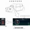 えっ、もう?発売されたばかりのホンダ新型Honda eにリコール!シートベルト警報に不