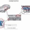 マツダ新型MAZDA3にリコール!衝突被害軽減のスマートブレーキサポートに不具合。更に
